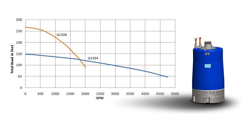 G1300-Series