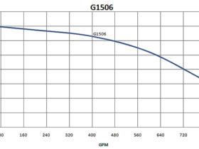 G1506