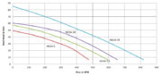 MLS4 Graph