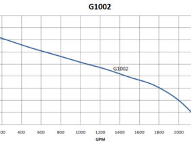G1002