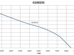 G1002SS_50hz