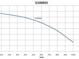 G1006SS