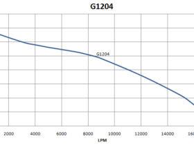 G1204