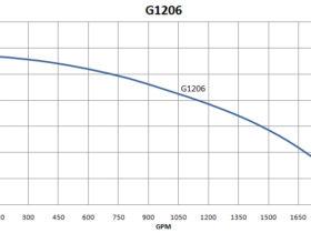 G1206