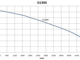 G1304