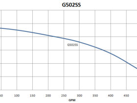 G502SS