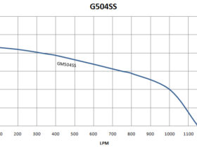 G504SS