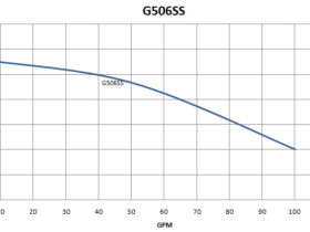G506SS