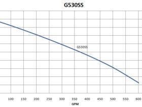 G530SS