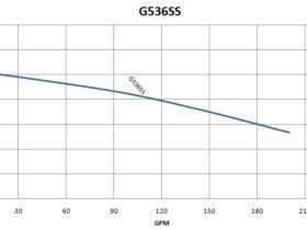 G536SS