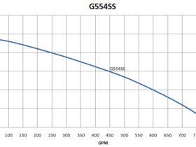 G554SS