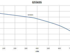 G556SS
