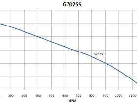 G702SS
