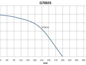 G706SS