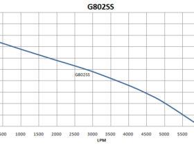 G802SS