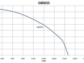 G806SS