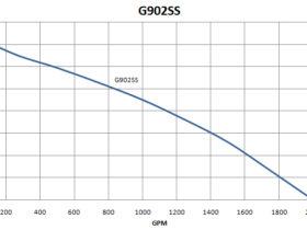 G902SS