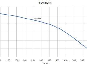 G906SS