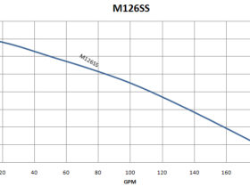 M126SS