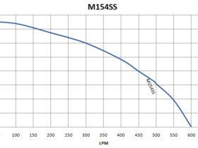 M154SS