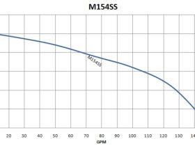 M154SS_60hz