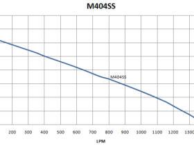 M404SS