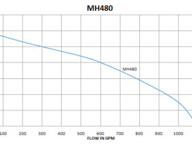 MH480 Graph