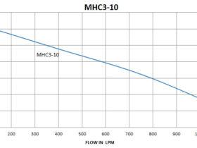 MHC3-10