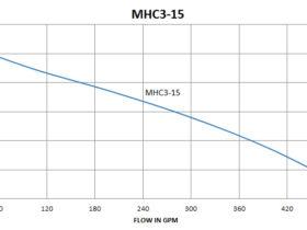 MHC3-15
