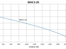 MHC3-20