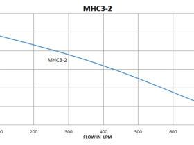 MHC3-2