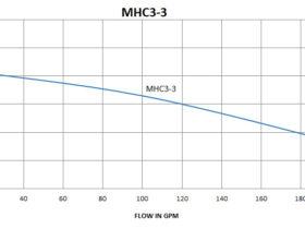 MHC3-3