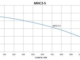 MHC3-5
