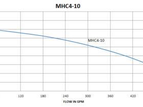 MHC4-10