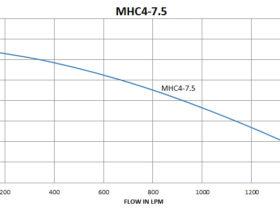 MHC4-7.5