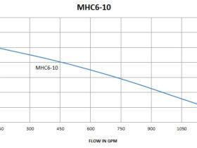 MHC6-10