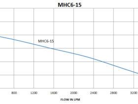 MHC6-15