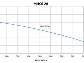 MHC6-20