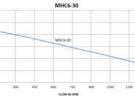 MHC6-30