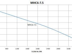 MHC6-7.5