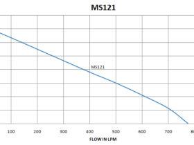 MS121
