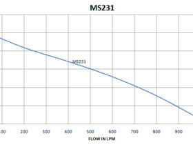 MS231