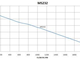 MS232