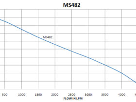 MS482