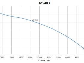MS483