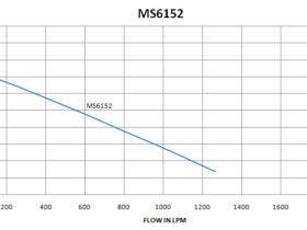 MS6152