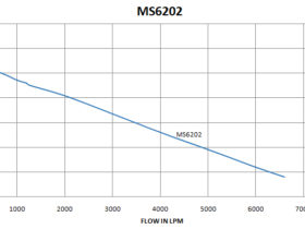 MS6202