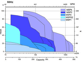 MSP-Graph