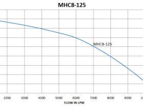 MHC8-125