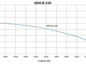 MHC8-150